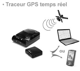 Kit traceur GPS en temps reel et cartographie europe