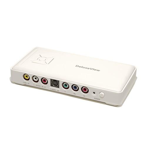 Convertisseur vidéo basse définition en HD