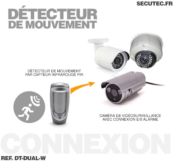d tecteur de mouvement infrarouge ext rieure pour cam ra de vid osurveillance ebay. Black Bedroom Furniture Sets. Home Design Ideas