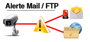 Alerte mail et FTP