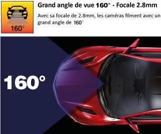 Grand angle de 160°
