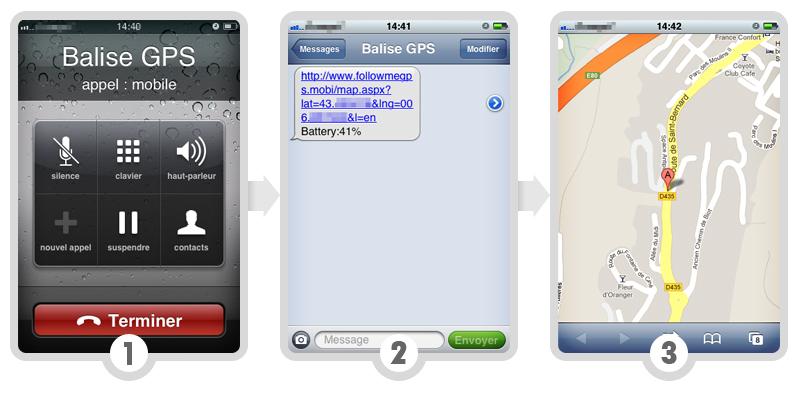 exemple de localisation GPS