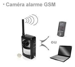 Caméra alarme MMS-Email