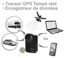 Traceur GPS temps reel GSM-GPRS pour gestion de flotte de vehicules