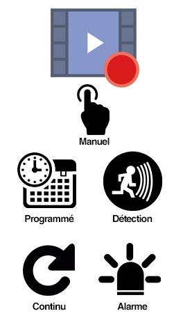 modes d'enregistrement