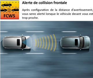 FCWS - Alerte de collision frontale