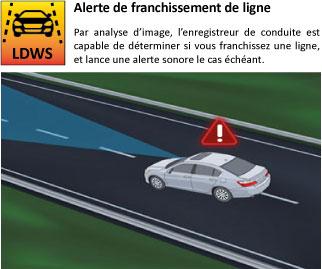 FDWS - Alerte de franchissement de ligne
