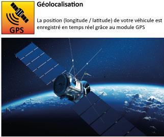 Géolocalisation