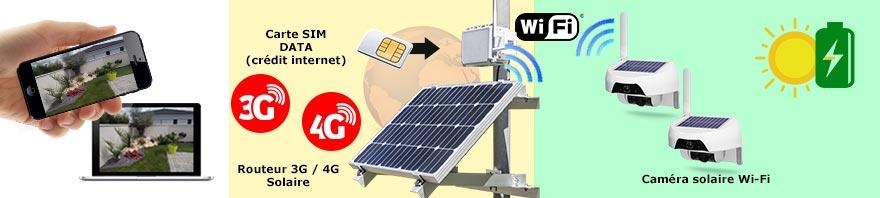connexion videosurveillance 4G