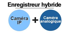 Enregistreur hybride