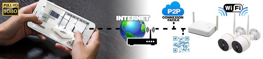 images connexion p2p