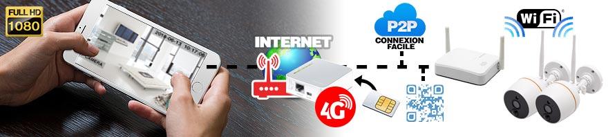 images connexion p2p 4G