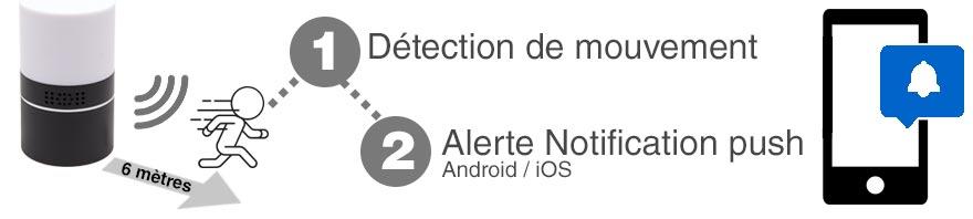 detection de mouvement camera espion wifi